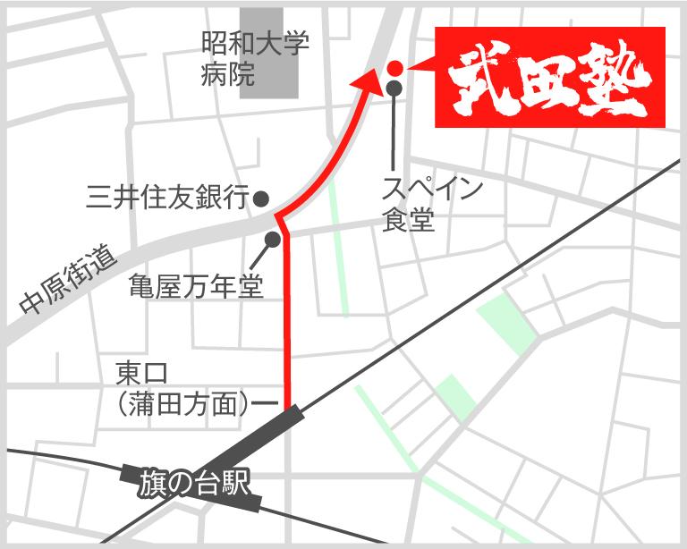 旗の台校地図