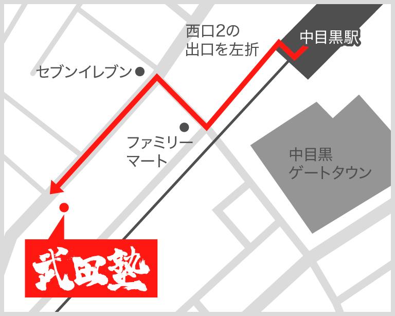 中目黒校地図