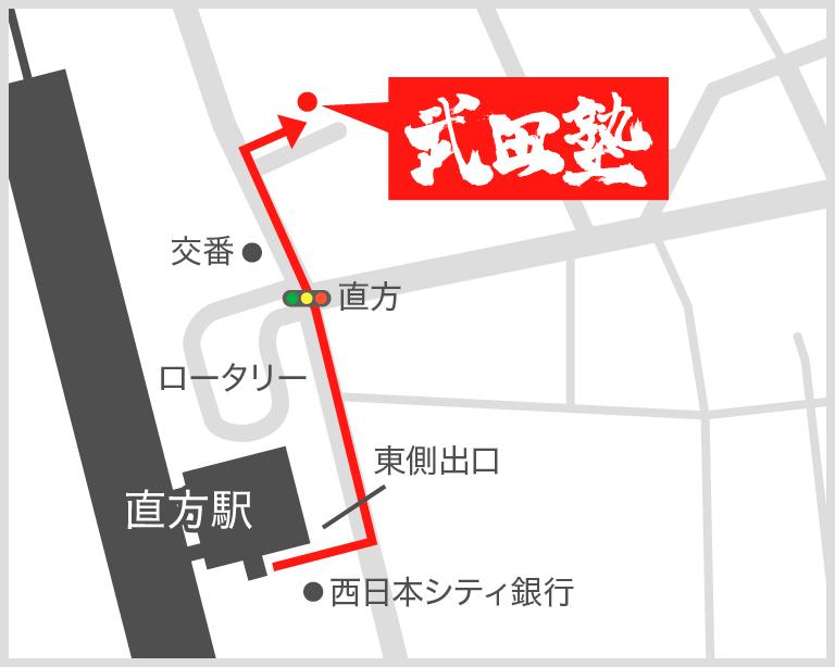 直方校地図
