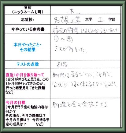 愛知県・名古屋市で予備校・個別指導塾・家庭教師なら、武田塾名古屋校!