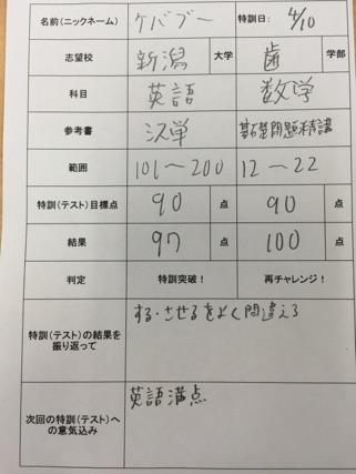 山口君15.4.10 表