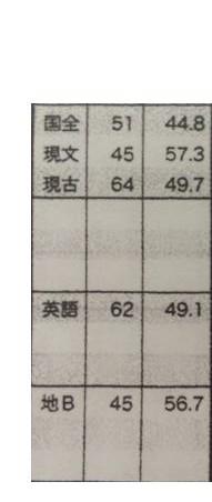 15.12.01 関根君模試1