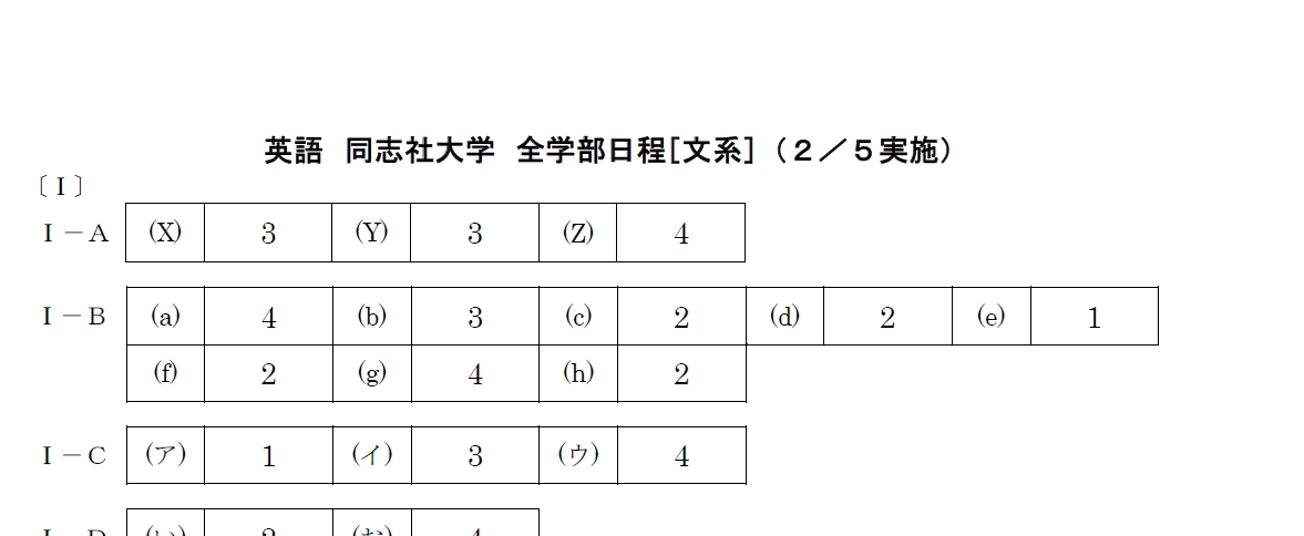 解答 速報 同志社
