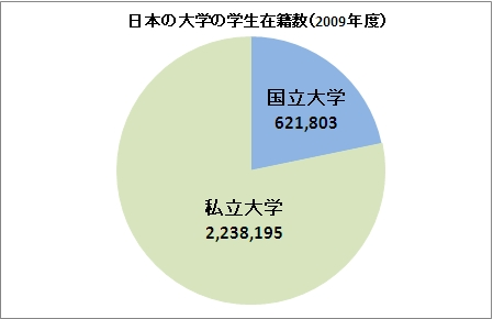daigaku0088
