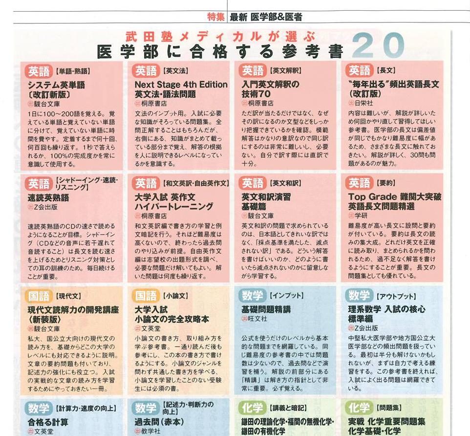 武田塾医進館が選ぶ医学部に合格する参考書20