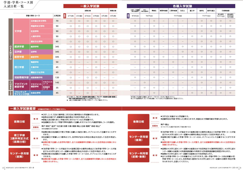 大学 発表 甲南 合格 神戸新聞NEXT|連載・特集|学園リポート|甲南大 合格者に学生生活を発表