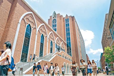近畿大学の科目別勉強法