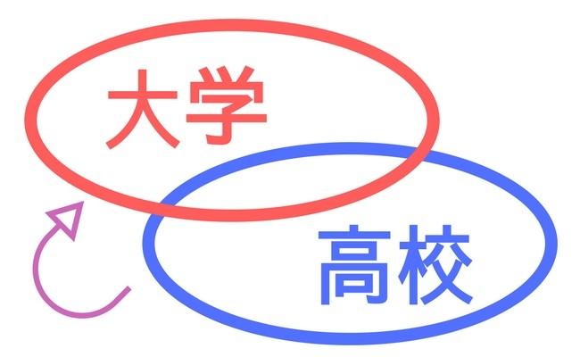 daigaku-koukou3