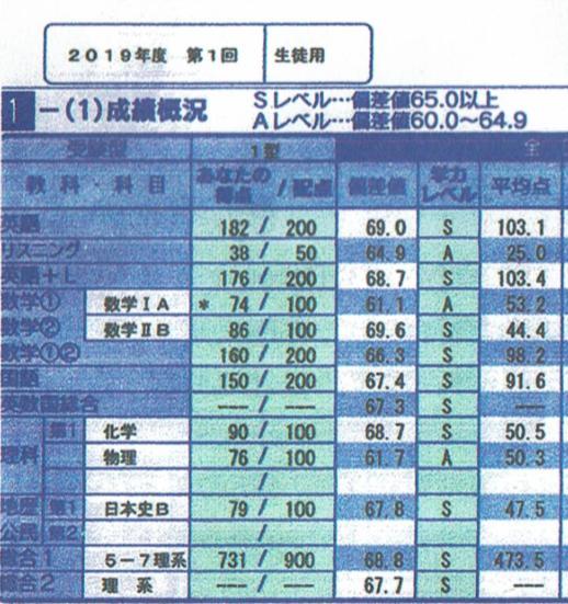 尾関さん - コピー