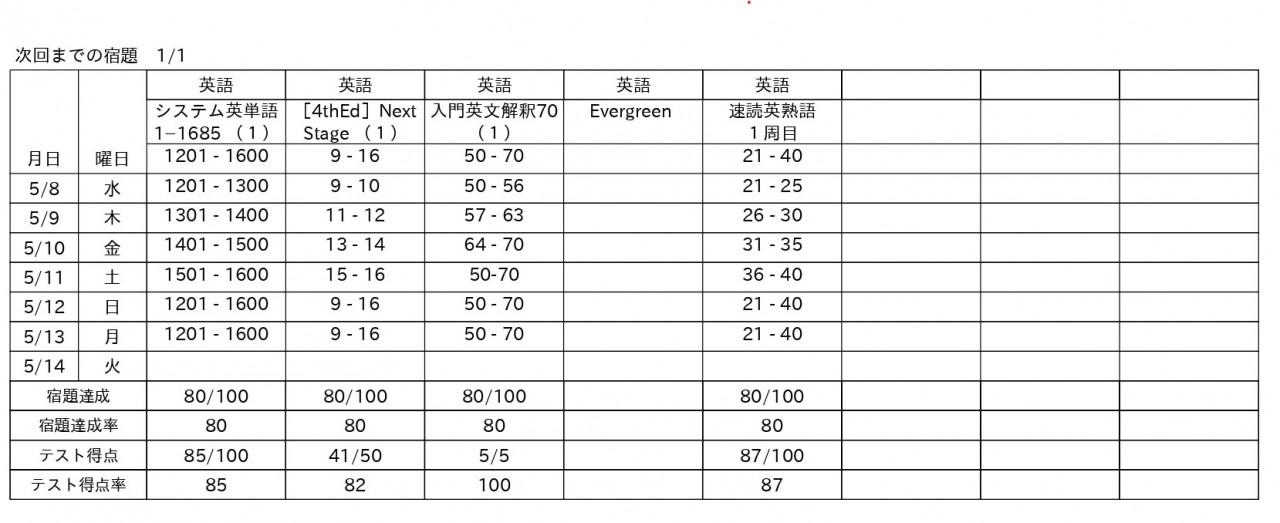 芦屋校①指導報告書20190507_page-0001