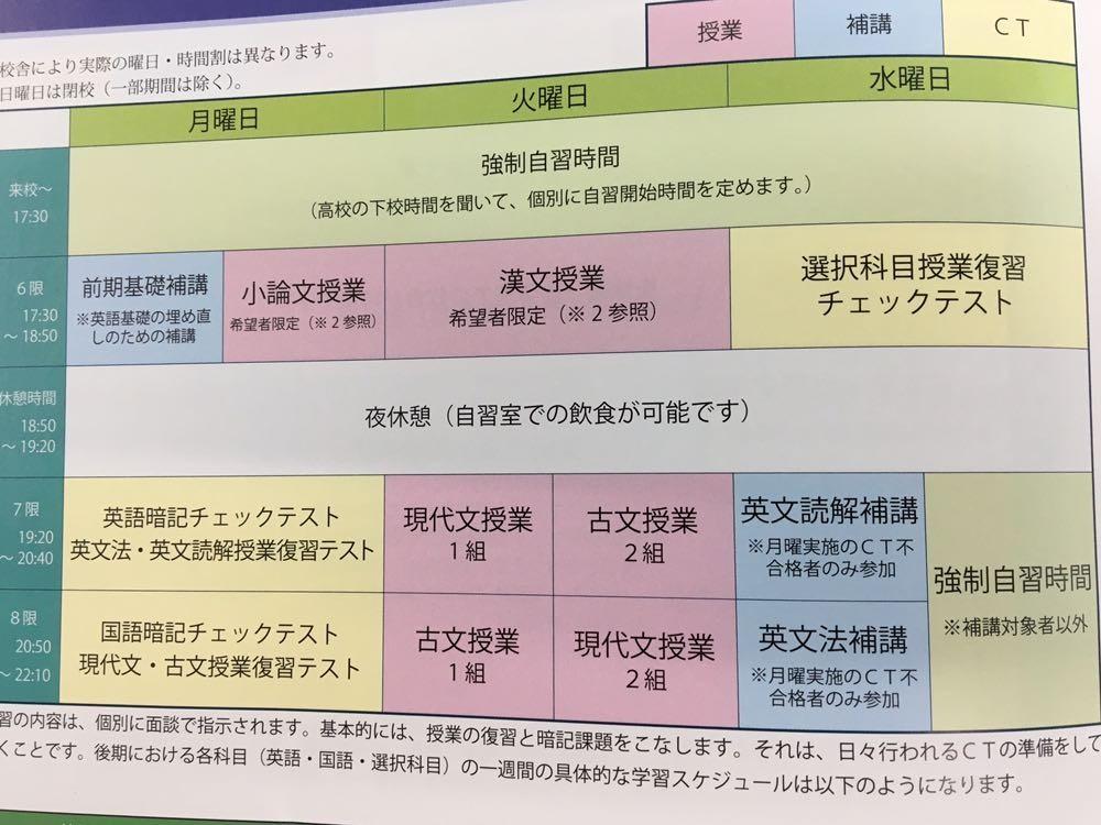 増田塾三宮 カリキュラム 授業