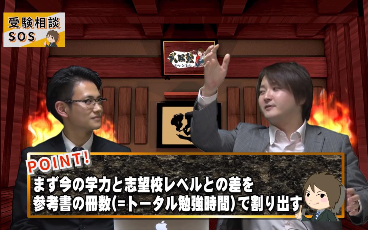 武田塾チャンネル