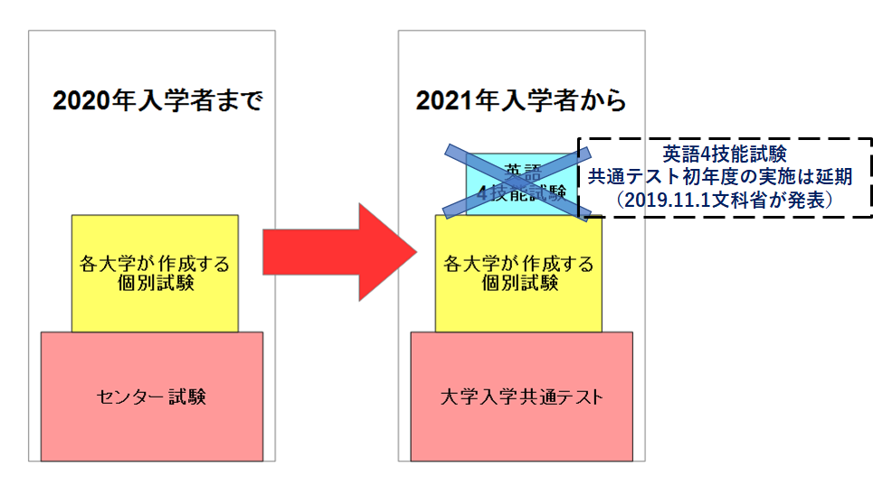 新入試図2