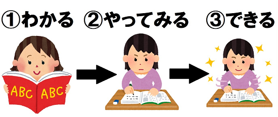勉強がわかる・やってみる・できる2