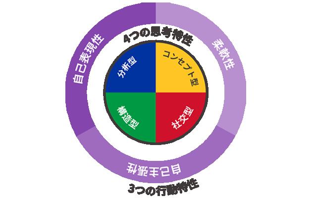 metaphor_chart_1-1