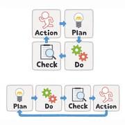 thumbnail_pdca_cycle_icon