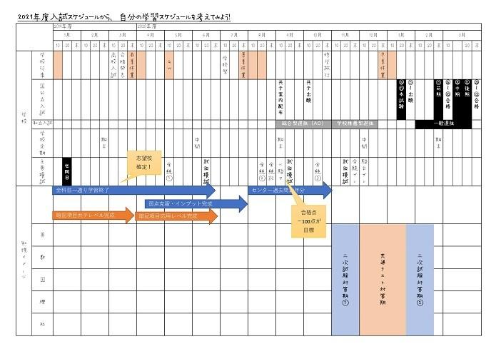 2020入試スケジュール_page-0001