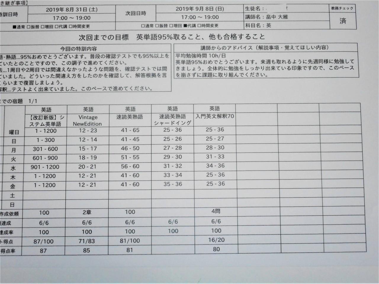 小山内哲指導報告書