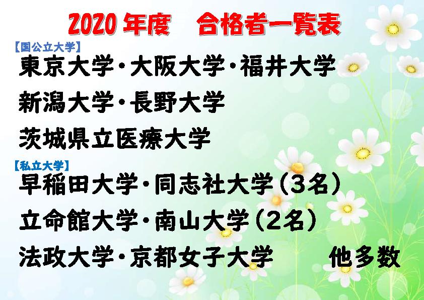 2020合格実績
