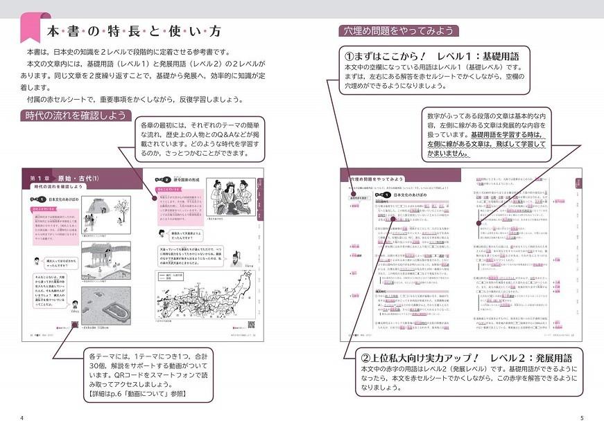 日本史2レベル.2