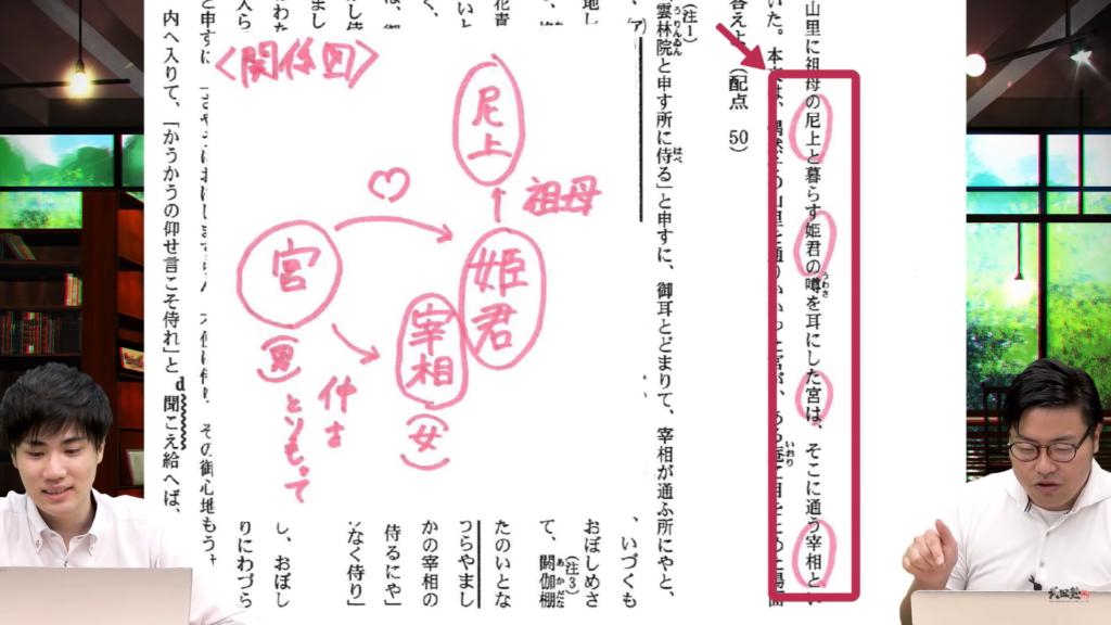 古文読解2