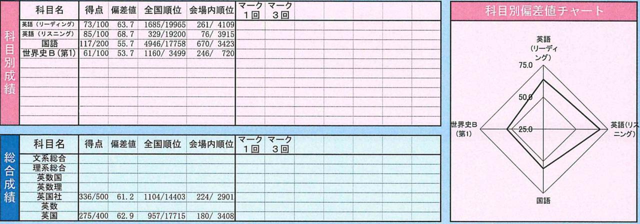 加藤さん 資料2
