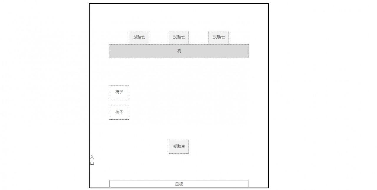 神戸看護専門学校の面接