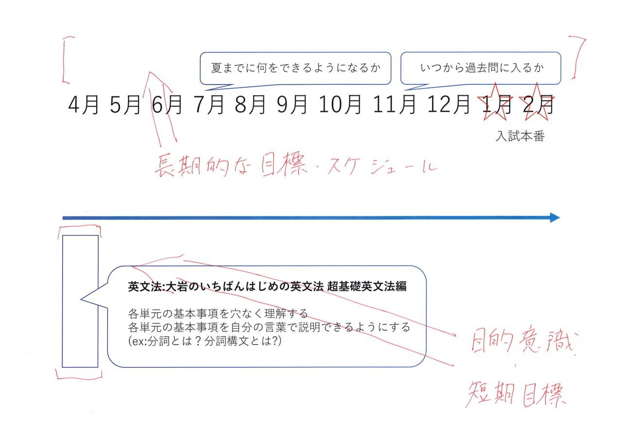ブログ資料②