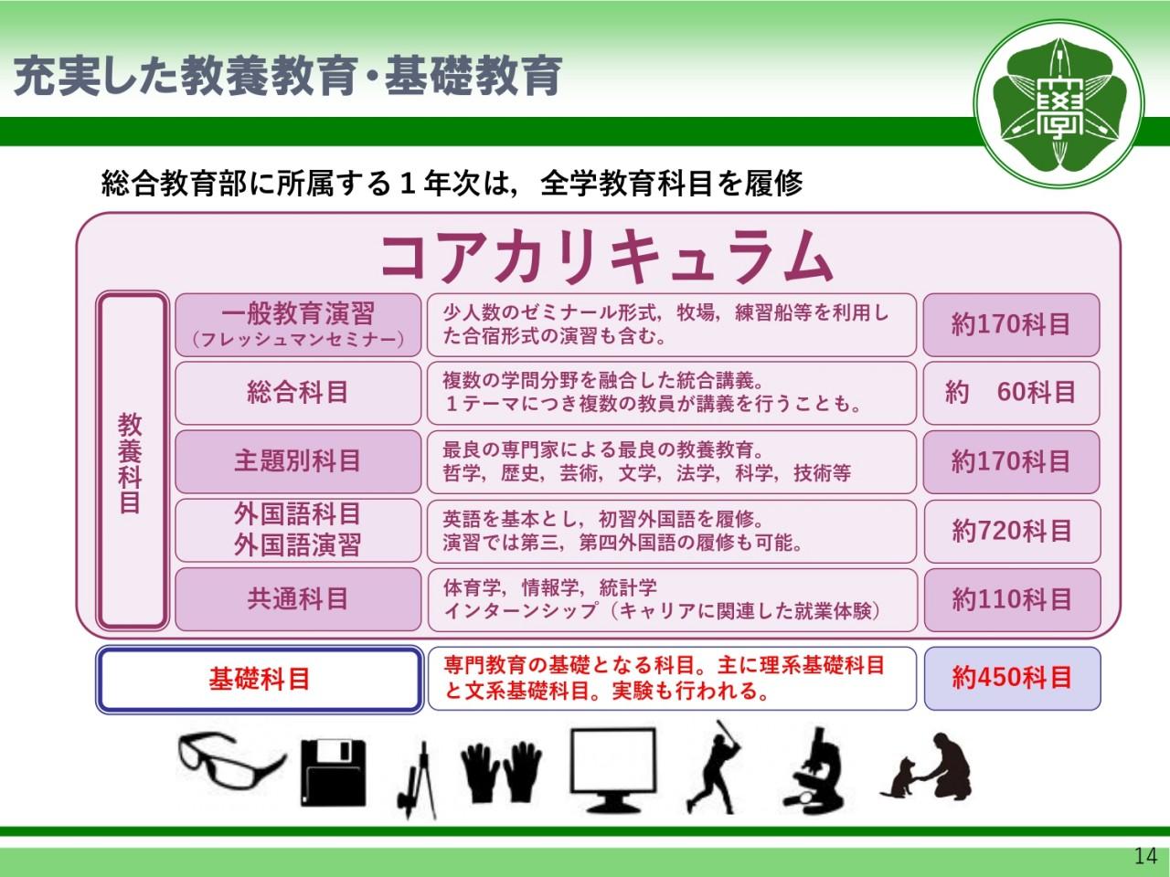 北大 総合理系について_page-0014
