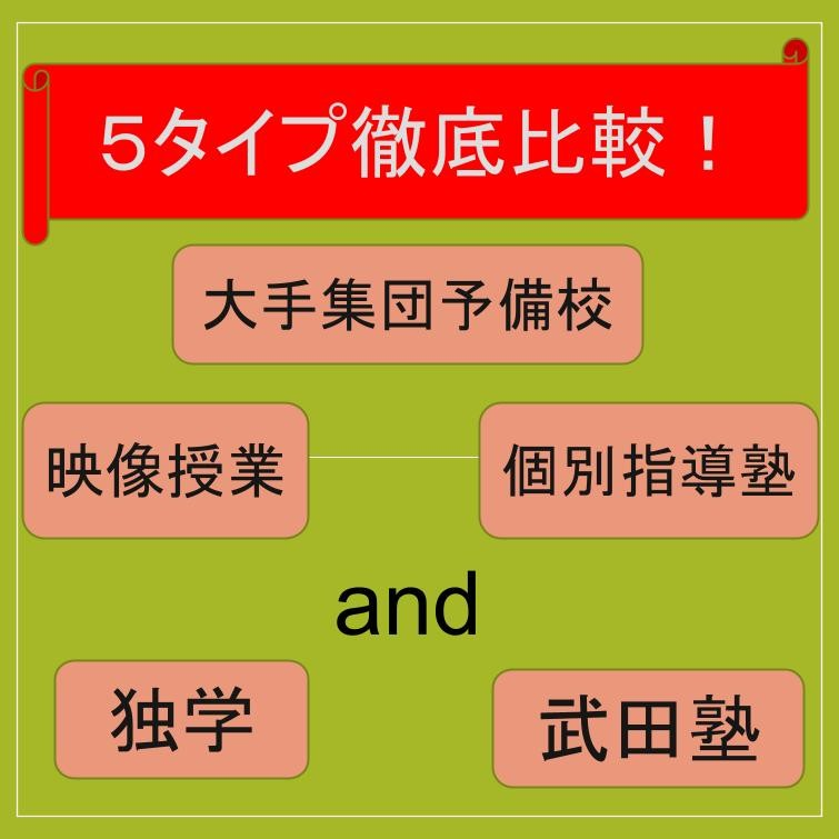 武田塾 サムネ1.pptx (1)
